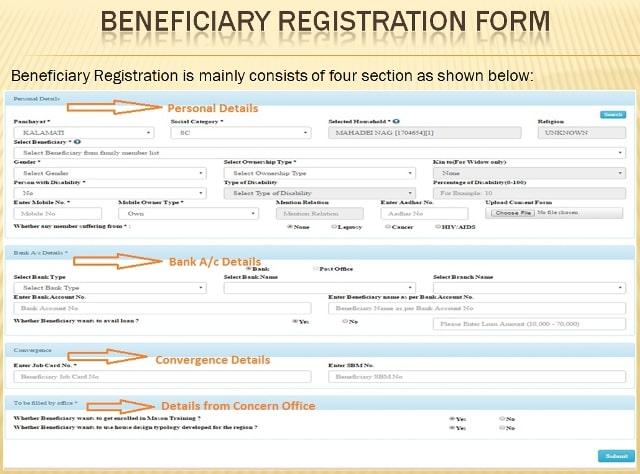 IAY Registration Form