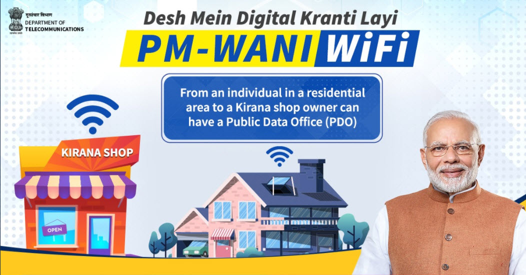 PM Wani Yojana In Hindi